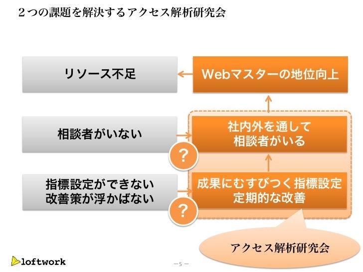 2つの課題を解決するアクセス解析研究会    リソース不足           Webマスターの地位向上                       社内外を通して   相談者がいない                        相談者がいる...