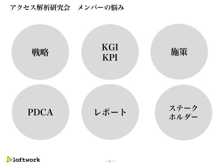 アクセス解析研究会   メンバーの悩み               KGI   戦略                  施策               KPI                       ステーク  PDCA        レ...
