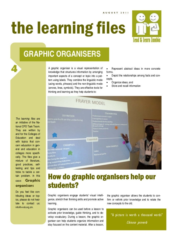 A U G U S T    2 0 1 1the learning files        GRAPHIC ORGANISERS4                          A graphic organiser is a visu...