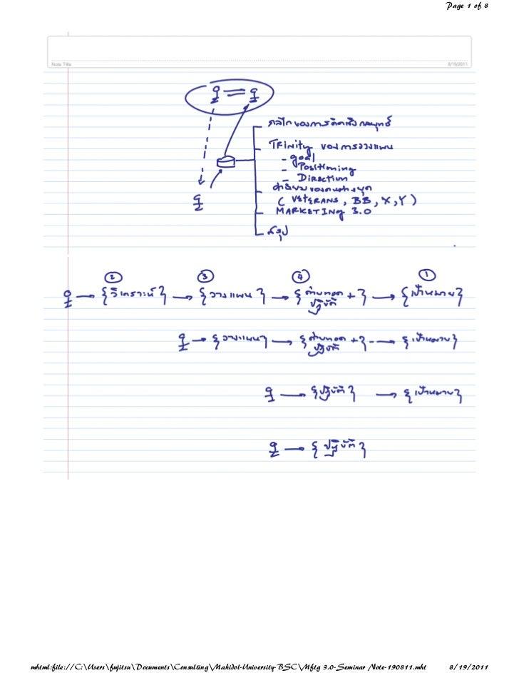 Page 1 of 8mhtml:file://C:UsersfujitsuDocumentsConsultingMahidol-University-BSCMftg 3.0-Seminar Note-190811.mht   8/19/2011