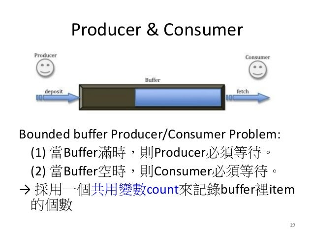 Producer & Consumer  19  Bounded buffer Producer/Consumer Problem:  (1) 當Buffer滿時,則Producer必須等待。  (2) 當Buffer空時,則Consumer必...