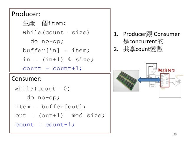 Producer:  生產一個item;  while(count==size)  do no-op;  buffer[in] = item;  in = (in+1) % size;  count = count+1;  20  Consum...