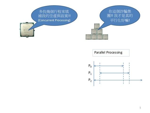 Parallel Processing  多找幾個行程來填 補我的空虛與寂寞!!  (Concurrent Processing)  你這個詐騙集 團!! 我才是真的 平行化好嘛!  P0  P1  P2  5