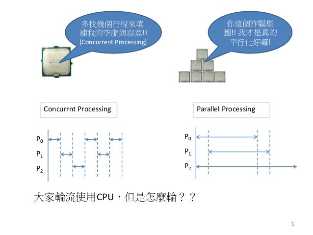 Parallel Processing  Concurrnt Processing  P0  P1  P2  大家輪流使用CPU,但是怎麼輪??  多找幾個行程來填 補我的空虛與寂寞!! (Concurrent Processing)  你這個...