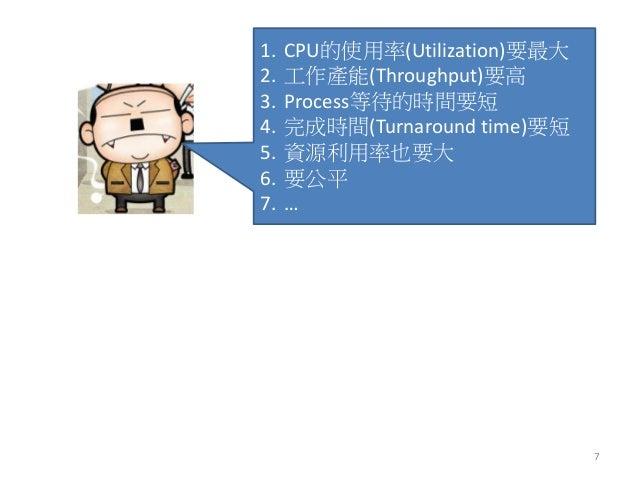 1.CPU的使用率(Utilization)要最大  2.工作產能(Throughput)要高  3.Process等待的時間要短  4.完成時間(Turnaround time)要短  5.資源利用率也要大  6.要公平  7.…  7