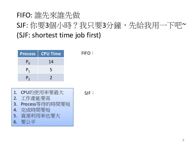 FIFO: 誰先來誰先做  SJF: 你要3個小時?我只要3分鐘,先給我用一下吧~  (SJF: shortest time job first)  Process  CPU Time  P0  14  P1  5  P2  2  1.CPU的...