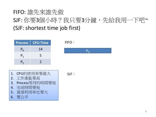 FIFO: 誰先來誰先做  SJF: 你要3個小時?我只要3分鐘,先給我用一下吧~  (SJF: shortest time job first)  Process  CPU Time  P0  14  P1  5  P2  2  P0  1....