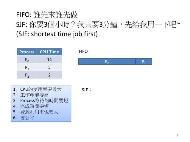 FIFO: 誰先來誰先做  SJF: 你要3個小時?我只要3分鐘,先給我用一下吧~  (SJF: shortest time job first)  Process  CPU Time  P0  14  P1  5  P2  2  P1  P0...