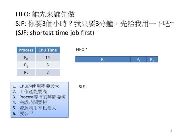 FIFO: 誰先來誰先做  SJF: 你要3個小時?我只要3分鐘,先給我用一下吧~  (SJF: shortest time job first)  Process  CPU Time  P0  14  P1  5  P2  2  P2  P1...