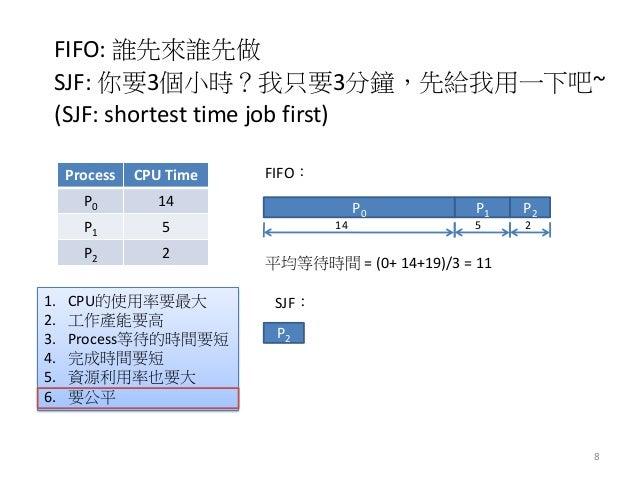 FIFO: 誰先來誰先做  SJF: 你要3個小時?我只要3分鐘,先給我用一下吧~  (SJF: shortest time job first)  Process  CPU Time  P0  14  P1  5  P2  2  平均等待時間...