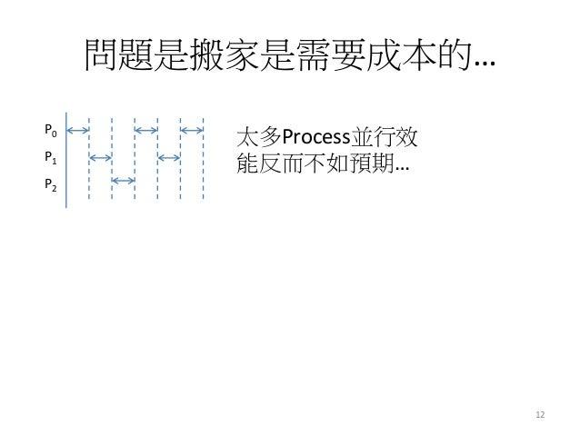 問題是搬家是需要成本的…  P0  P1  P2  太多Process並行效 能反而不如預期…  12