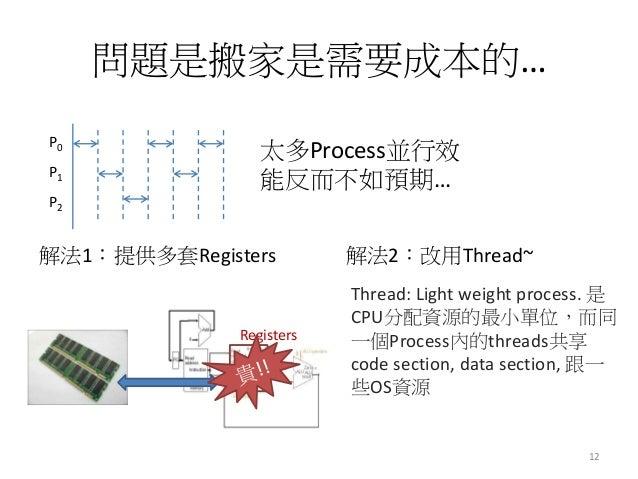 問題是搬家是需要成本的…  P0  P1  P2  太多Process並行效 能反而不如預期…  解法1:提供多套Registers  Registers  解法2:改用Thread~  Thread: Light weight process...