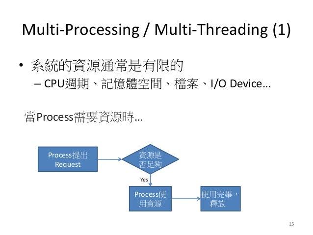 Multi-Processing / Multi-Threading (1)  15  •系統的資源通常是有限的  –CPU週期、記憶體空間、檔案、I/O Device…  當Process需要資源時…  Process提出 Request  ...