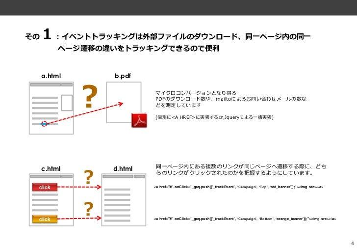 1:ベントトラッキングは外部フゔルのダウンロード、同一ページ内の同一その          ページ遷移の違いをトラッキングできるので便利     a.html       b.pdf              ?            マ...