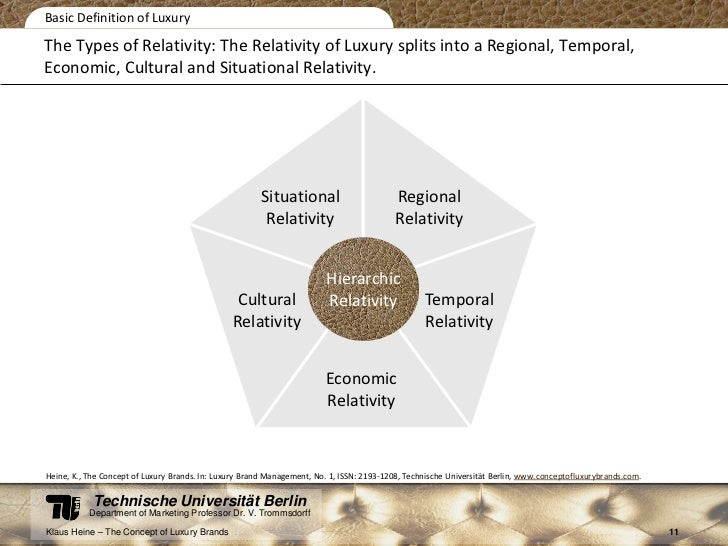 the concept of luxury brands essay Beijing - the magacity essays from shanghai and beijing essay compare how luxury brands are influenced by women from shanghai is a concept with.