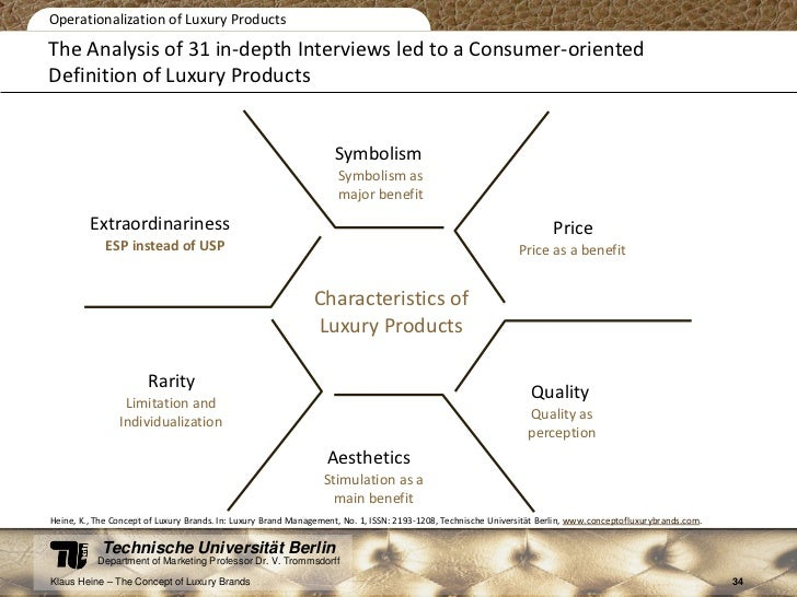 characteristics of luxury goods