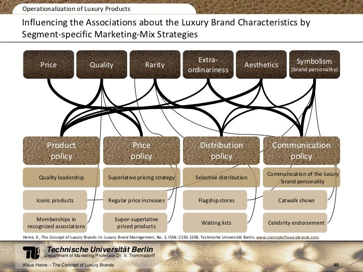 concept of brands and branding in football Definition of branding:  advertising and marketing are concepts that many people consider to describe the same thing,  three objectives of brand awareness.