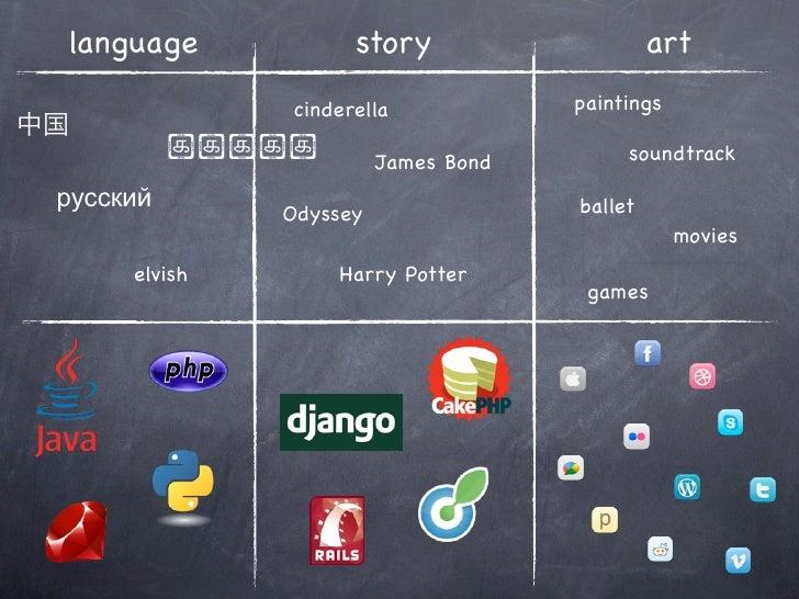 language            story                     art              cinderella             paintings          ௺௺௺௺௺            ...