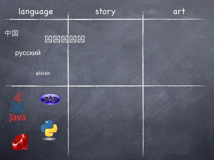 language          story   art          ௺௺௺௺௺русский     elvish