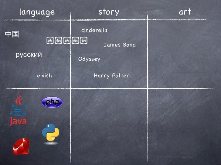 language            story            art              cinderella          ௺௺௺௺௺                        James Bondрусский  ...