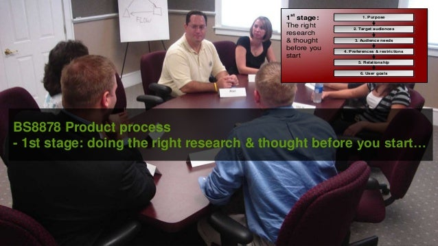 © BS8878 Product process - 1st stage: doing the right research & thought before you start… 1. Purpose 2. Target audiences ...