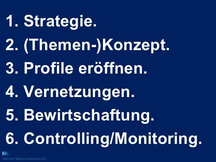 1. Strategie. 2. (Themen-)Konzept. 3. Profile eröffnen. 4. Vernetzungen. 5. Bewirtschaftung. 6. Controlling/Monitoring.