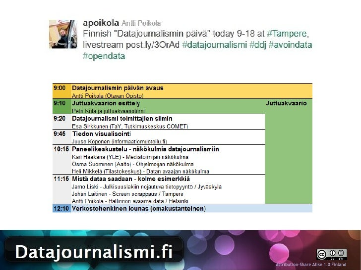Attribution-Share Alike 1.0 Finland