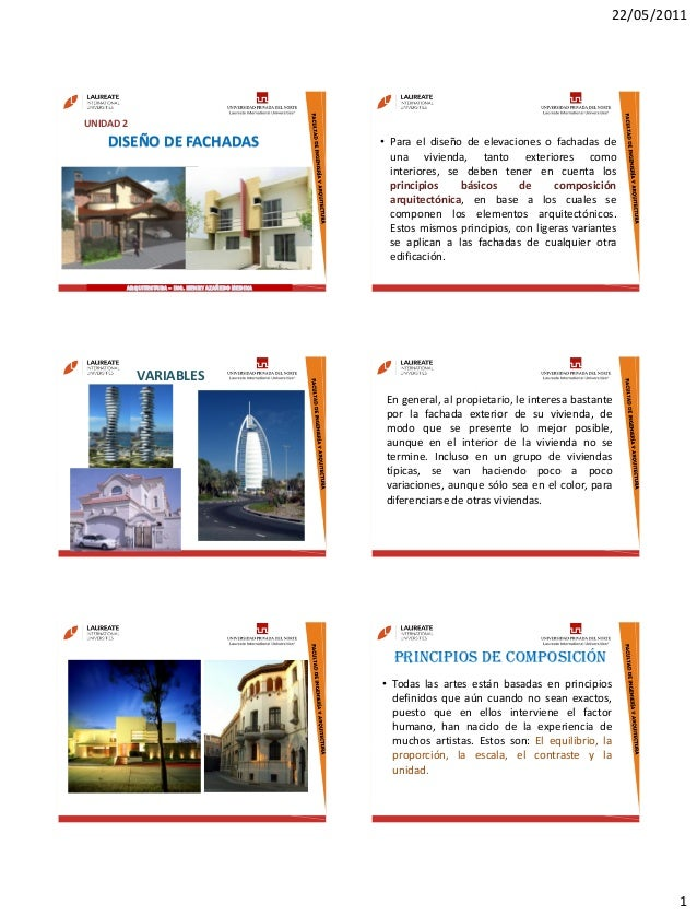 22/05/20111DISEÑO DE FACHADASUNIDAD 2ARQUITECTURA – ING. HENRY AZAÑEDO MEDINA• Para el diseño de elevaciones o fachadas de...