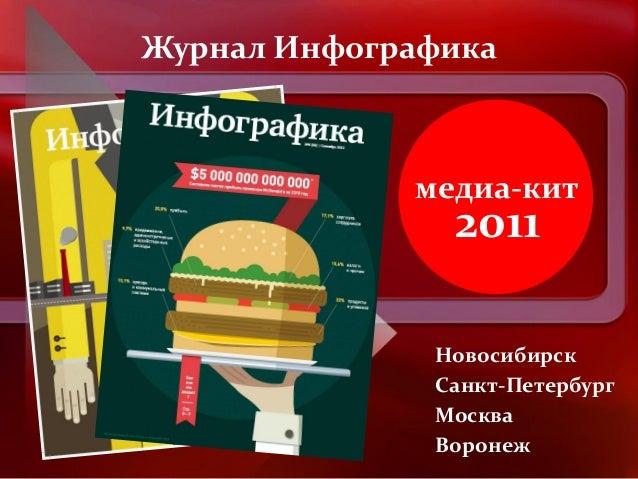 Журнал Инфографика медиа-кит 2011 Новосибирск Санкт-Петербург Москва Воронеж