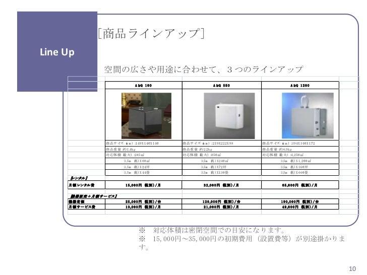 [商品ラインアップ]Line Up               空間の広さや用途に合わせて、3つのラインアップ                            A i 100                               r...