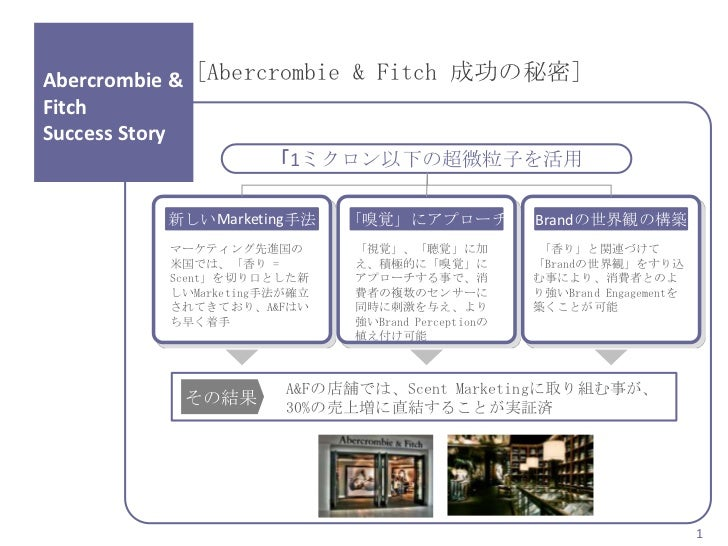 Abercrombie & [Abercrombie & Fitch 成功の秘密]FitchSuccess Story                    「1ミクロン以下の超微粒子を活用         新しいMarketing手法    ...