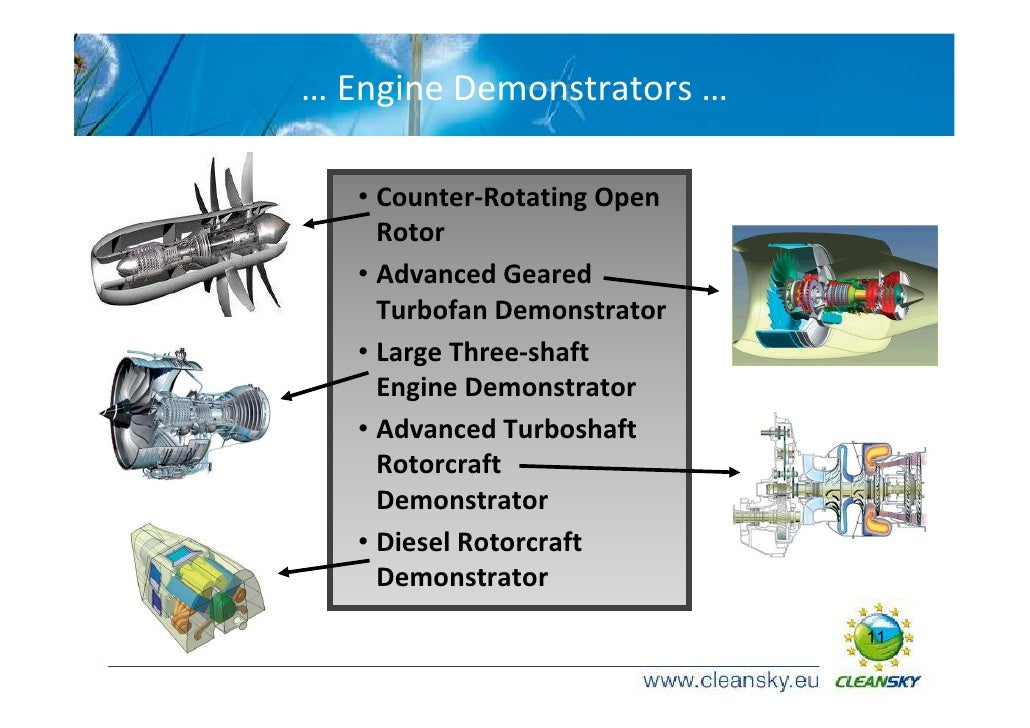 Open Rotor Engine Design And Validation