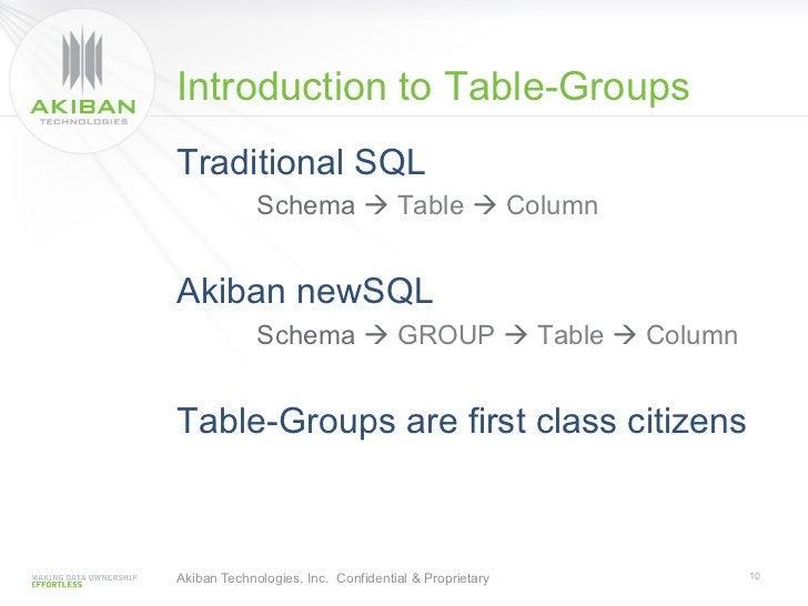 Introduction to Table-GroupsTraditional SQL             Schema à Table à ColumnAkiban newSQL             Schema à GROUP...