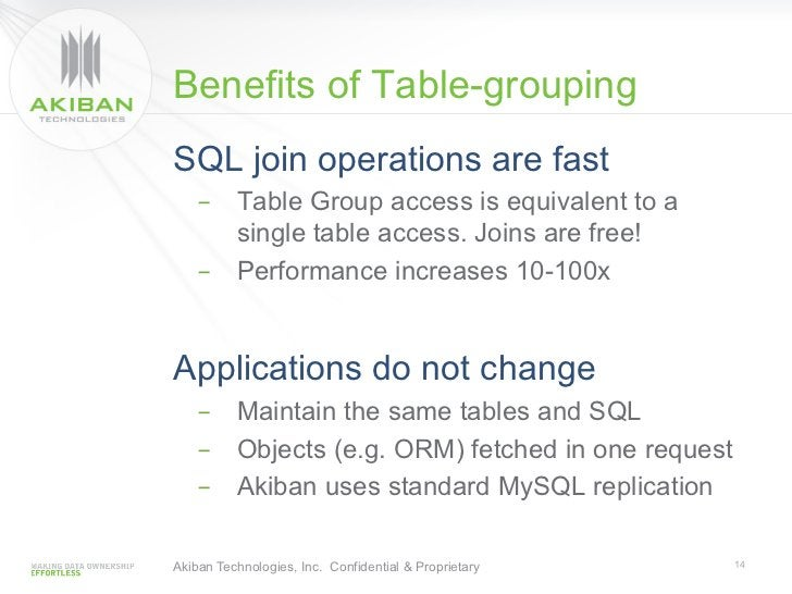 Benefits of Table-groupingSQL join operations are fast    - Table Group access is equivalent to a       single table acce...