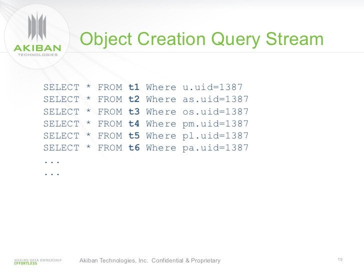 Object Creation Query StreamSELECT     *   FROM       t1     Where        u.uid=1387SELECT     *   FROM       t2     Where...