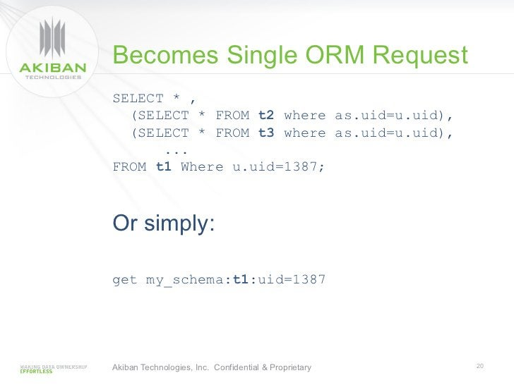Becomes Single ORM RequestSELECT * ,  (SELECT * FROM t2 where as.uid=u.uid),  (SELECT * FROM t3 where as.uid=u.uid),      ...