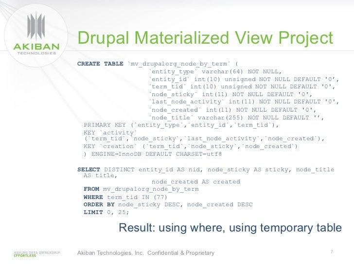 Drupal Materialized View ProjectCREATE TABLE `mv_drupalorg_node_by_term` (                   `entity_type` varchar(64) NOT...