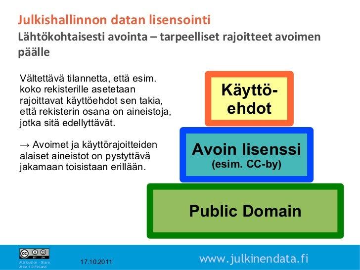 Public Domain Avoin lisenssi (esim. CC-by) Käyttö- ehdot Julkishallinnon datan lisensointi Lähtökohtaisesti avointa – tarp...