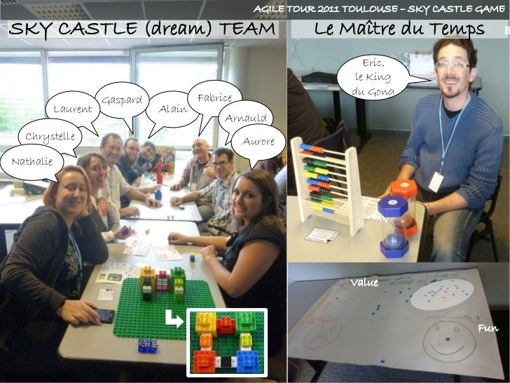 AGILE TOUR 2011 TOULOUSE – SKY CASTLE GAMESKY CASTLE (dream) TEAM                                      Le Maître du Temps ...