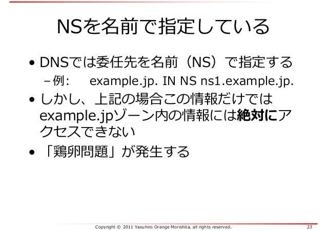 Copyright © 2011 Yasuhiro Orange Morishita, all rights reserved. 23 NSを名前で指定している • DNSでは委任先を名前(NS)で指定する – 例: example.jp. I...
