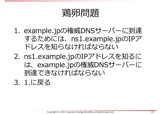 Copyright © 2011 Yasuhiro Orange Morishita, all rights reserved. 24 鶏卵問題 1. example.jpの権威DNSサーバーに到達 するためには、ns1.example.jpの...