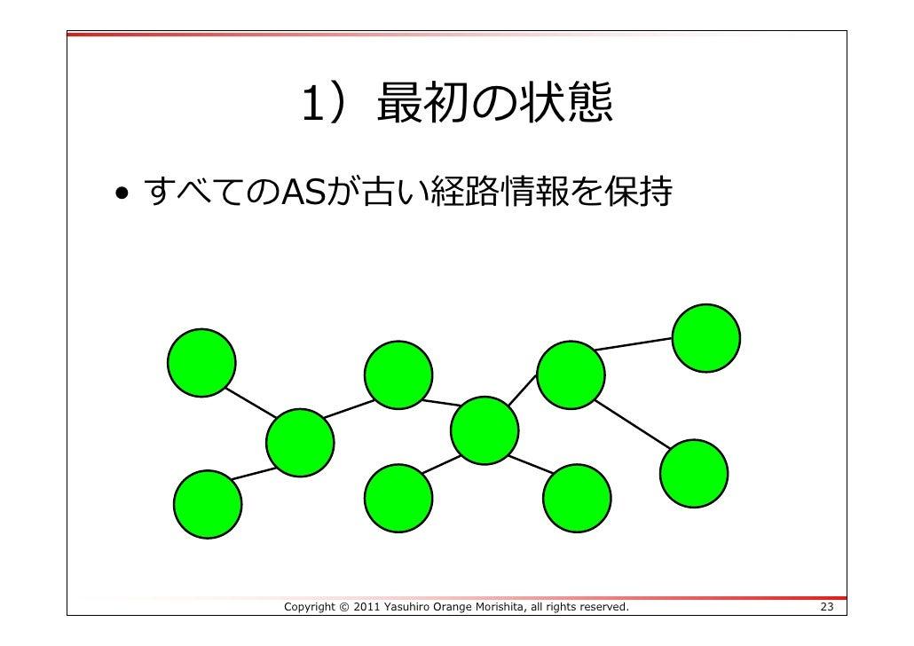1)最初の状態• すべてのASが古い経路情報を保持     Copyright © 2011 Yasuhiro Orange Morishita, all rights reserved.   23