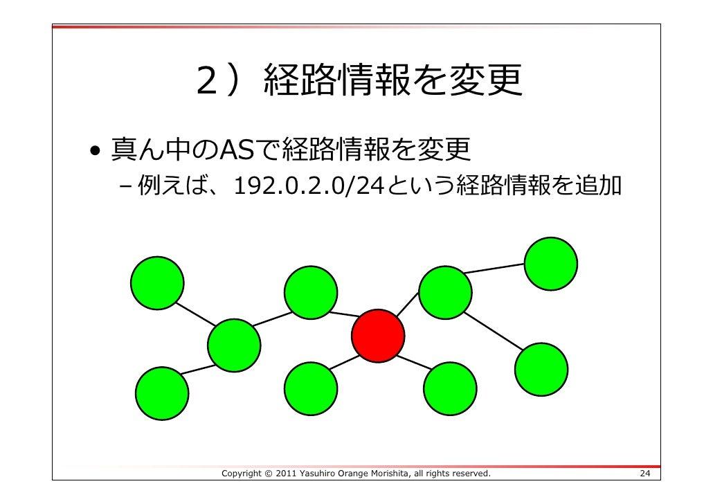 2)経路情報を変更• 真ん中のASで経路情報を変更 – 例えば、192.0.2.0/24という経路情報を追加      Copyright © 2011 Yasuhiro Orange Morishita, all rights reserve...