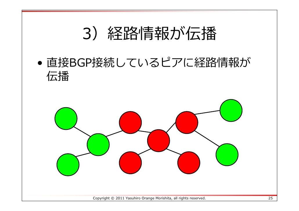 3)経路情報が伝播• 直接BGP接続しているピアに経路情報が  伝播     Copyright © 2011 Yasuhiro Orange Morishita, all rights reserved.   25