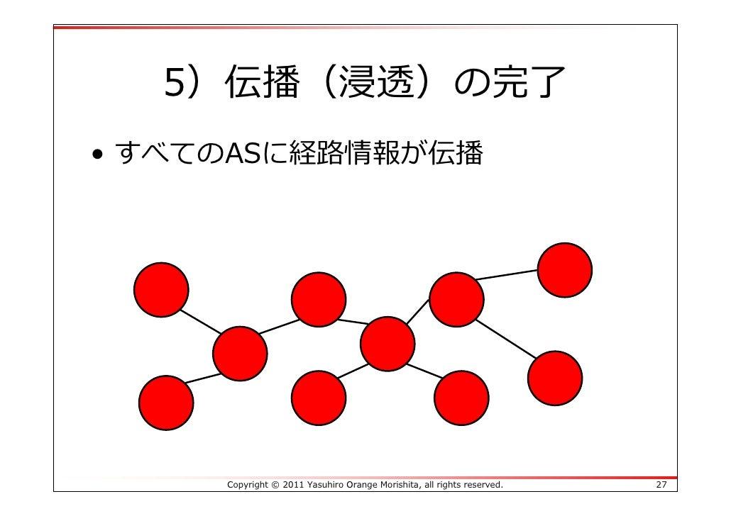 5)伝播(浸透)の完了• すべてのASに経路情報が伝播     Copyright © 2011 Yasuhiro Orange Morishita, all rights reserved.   27