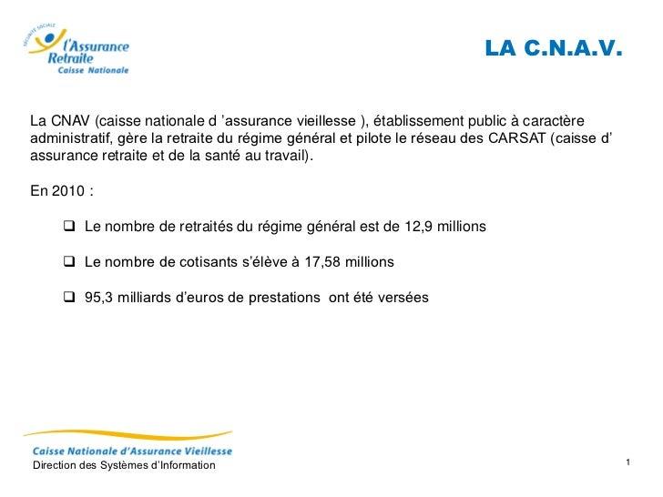 LA C.N.A.V.La CNAV (caisse nationale d 'assurance vieillesse ), établissement public à caractèreadministratif, gère la ret...