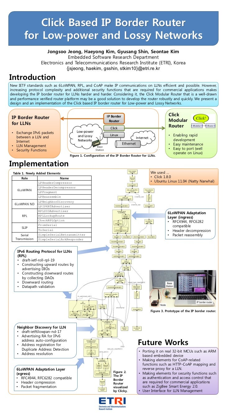 Click Based IP Border Router        for Low-power and Lossy Networks                      Jongsoo Jeong, Haeyong Kim, Gyus...
