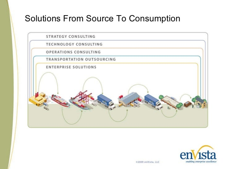 Solutions From Source To Consumption