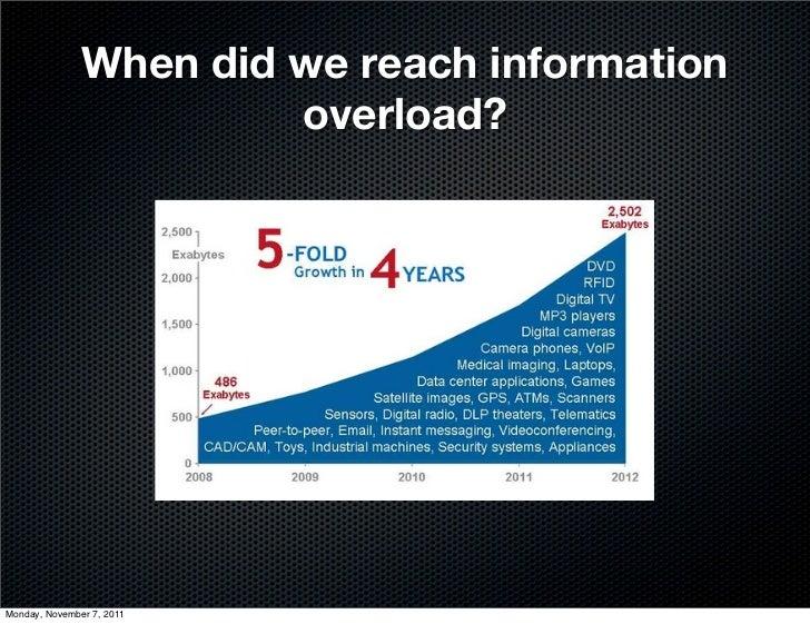 When did we reach information                        overload?Monday, November 7, 2011