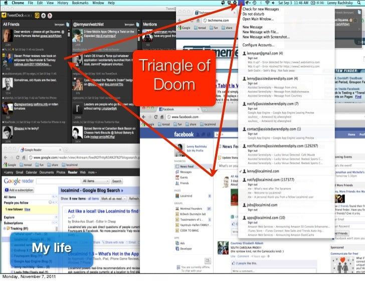 Triangle of                             Doom             My lifeMonday, November 7, 2011